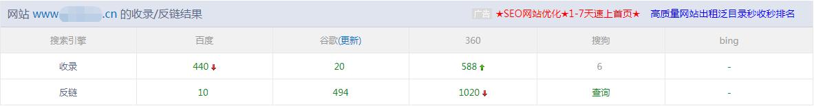 seo数据表.png